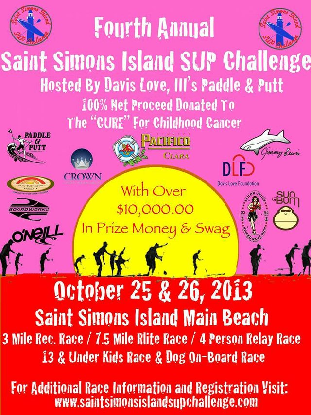 SSI SUP Challenge Poster